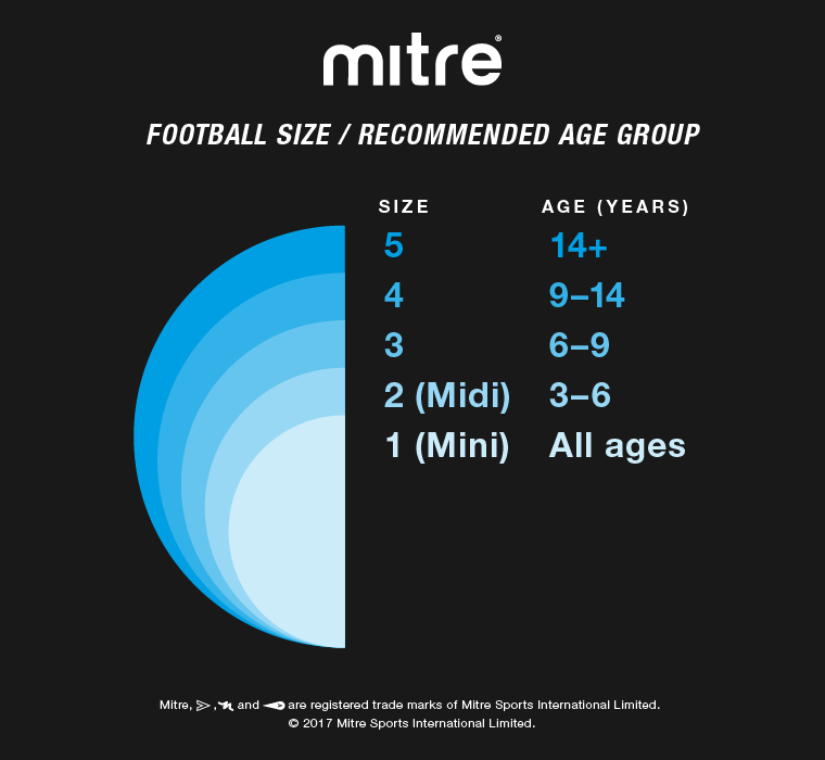Football Size Guide Football Size Chart Football Sizes Mitre Com